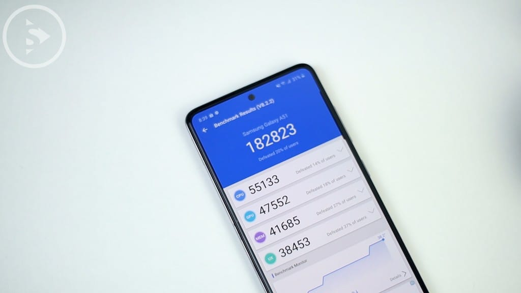 Skor Antutu Benchmark Samsung A51 - Review Samsung Galaxy A51 Indonesia Warna Putih - Perbedaan A51 Vs A50s - Tes Kamera dan Gaming PUBG